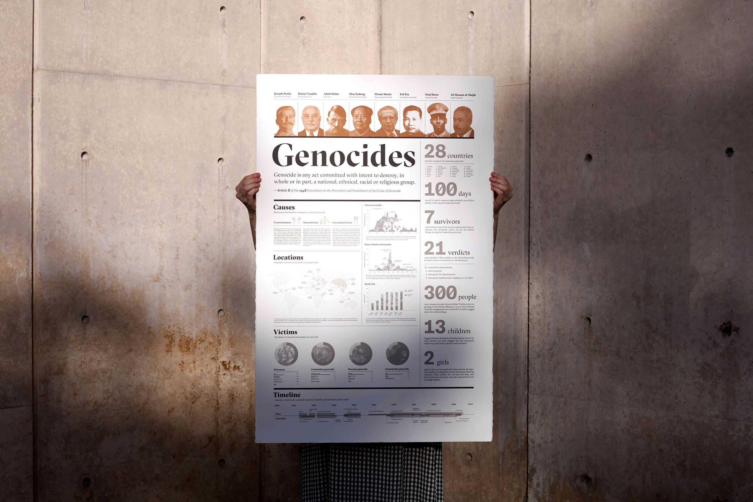 Genocides: An Infographic